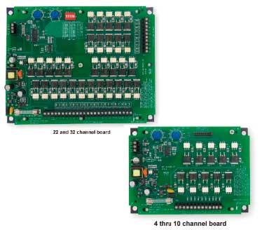 Controlador temporizador- Serie DCT600